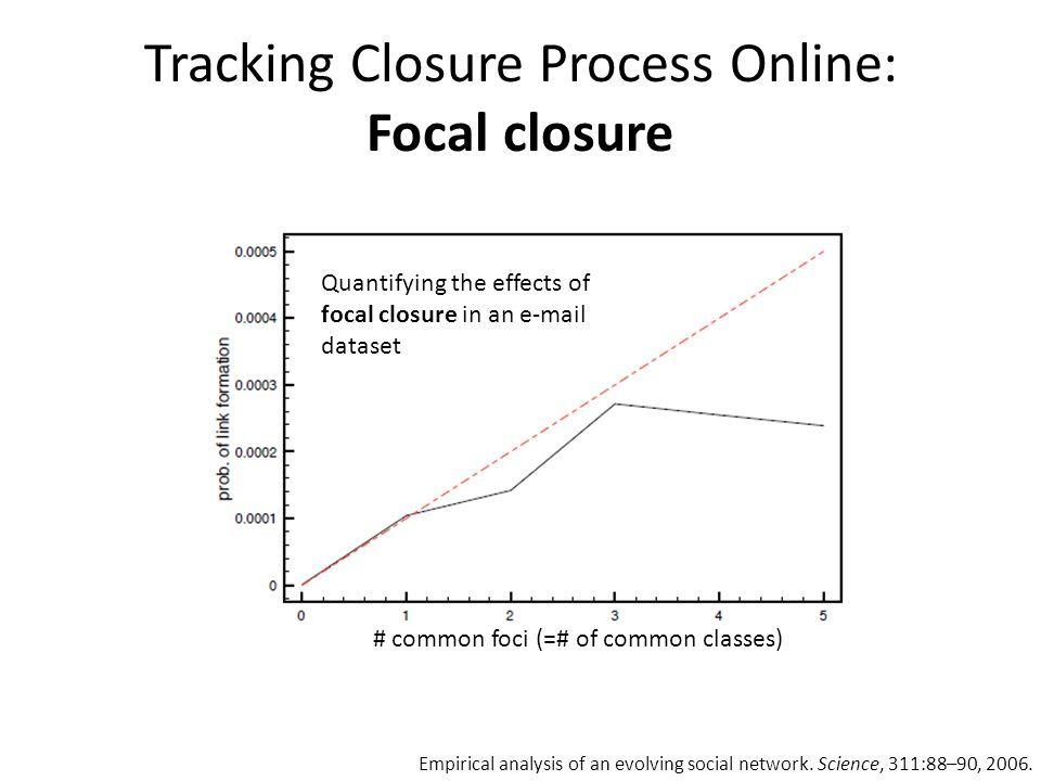 Tracking Closure Process Online: Focal closure Empirical analysis of an evolving social network.