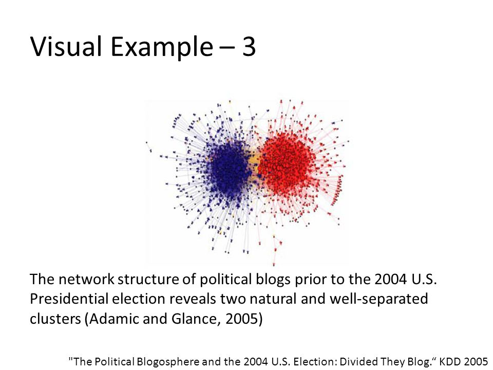 Visual Example – 3 The network structure of political blogs prior to the 2004 U.S.