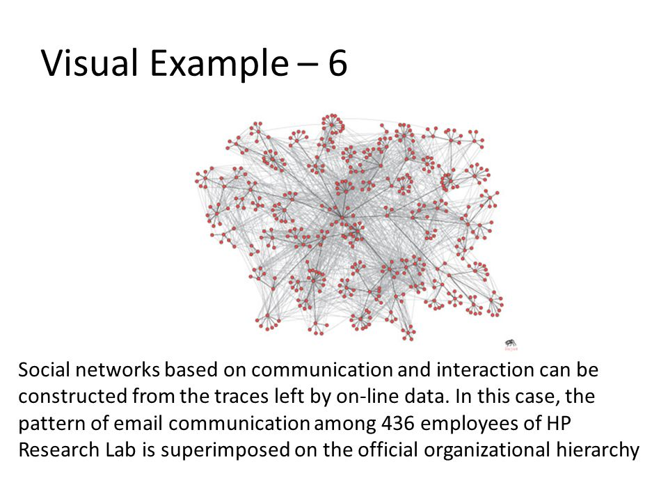 Visual Example – 6 Social networks based on communication and interaction can be constructed from the traces left by on-line data.