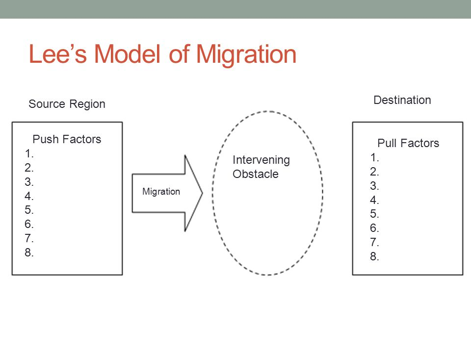 Lee's Model of Migration Push Factors 1. 2. 3. 4. 5. 6. 7. 8. Source Region Intervening Obstacle Migration Pull Factors 1. 2. 3. 4. 5. 6. 7. 8. Destin