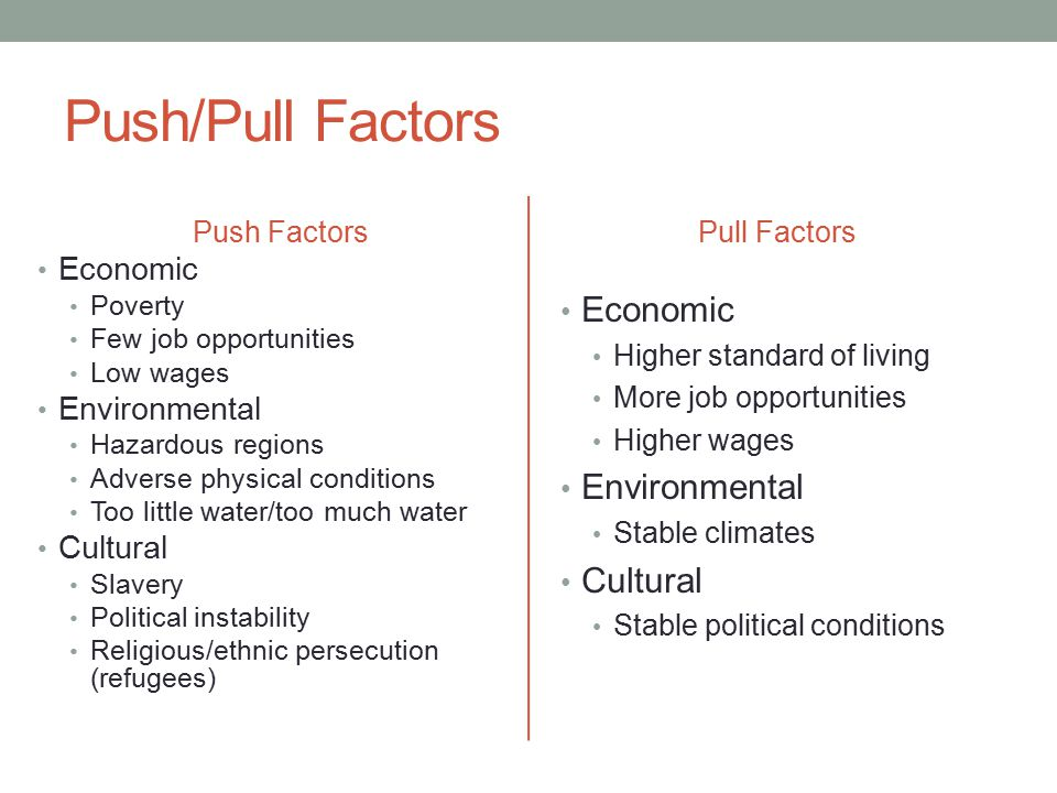 Push/Pull Factors Push Factors Economic Poverty Few job opportunities Low wages Environmental Hazardous regions Adverse physical conditions Too little