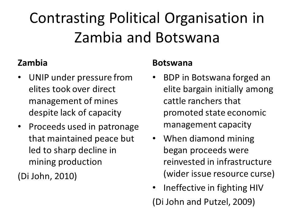 Contrasting Political Organisation in Zambia and Botswana Zambia UNIP under pressure from elites took over direct management of mines despite lack of capacity Proceeds used in patronage that maintained peace but led to sharp decline in mining production (Di John, 2010) Botswana BDP in Botswana forged an elite bargain initially among cattle ranchers that promoted state economic management capacity When diamond mining began proceeds were reinvested in infrastructure (wider issue resource curse) Ineffective in fighting HIV (Di John and Putzel, 2009)