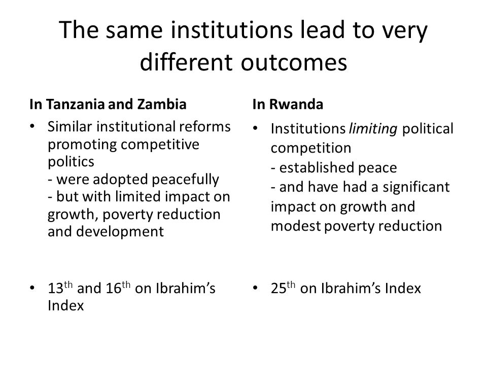 The same institutions lead to very different outcomes In Tanzania and Zambia Similar institutional reforms promoting competitive politics - were adopted peacefully - but with limited impact on growth, poverty reduction and development 13 th and 16 th on Ibrahim's Index In Rwanda Institutions limiting political competition - established peace - and have had a significant impact on growth and modest poverty reduction 25 th on Ibrahim's Index