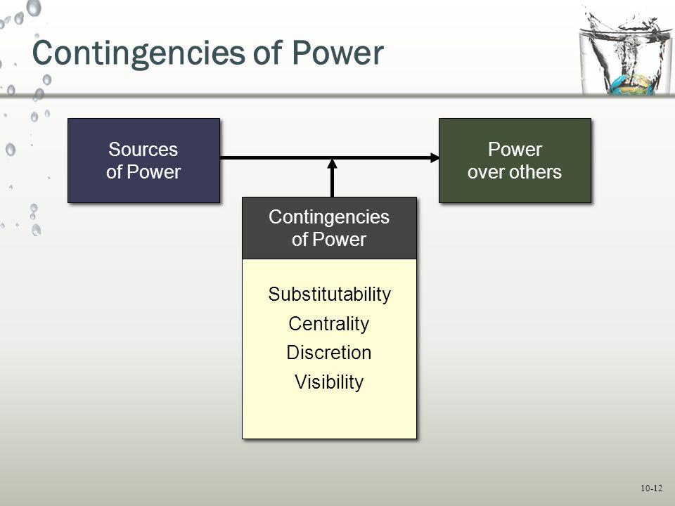 10-12 Contingencies of Power Contingencies of Power Contingencies of Power Substitutability Centrality Discretion Visibility Substitutability Centrali