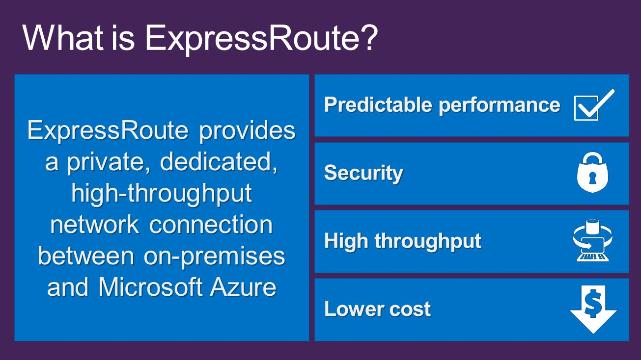 ExpressRoute provides a private, dedicated, high-throughput network connection between on-premises and Microsoft Azure