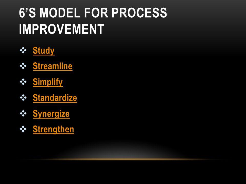 6'S MODEL FOR PROCESS IMPROVEMENT  StudyStudy  StreamlineStreamline  SimplifySimplify  StandardizeStandardize  SynergizeSynergize  StrengthenStrengthen