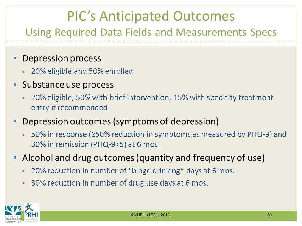 © JHF and PRHI 2012 33 PIC's Anticipated Outcomes Using Required Data Fields and Measurements Specs  Depression process  20% eligible and 50% enrolled  Substance use process  20% eligible, 50% with brief intervention, 15% with specialty treatment entry if recommended  Depression outcomes (symptoms of depression)  50% in response (≥50% reduction in symptoms as measured by PHQ-9) and 30% in remission (PHQ-9<5) at 6 mos.
