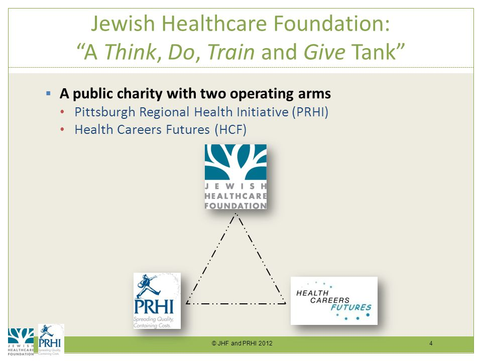 © JHF and PRHI 2012 4 Jewish Healthcare Foundation: A Think, Do, Train and Give Tank  A public charity with two operating arms Pittsburgh Regional Health Initiative (PRHI) Health Careers Futures (HCF)