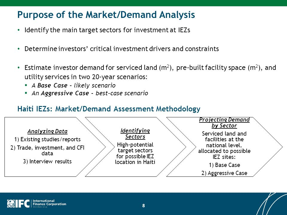 8 Purpose of the Market/Demand Analysis Identify the main target sectors for investment at IEZs Determine investors' critical investment drivers and constraints Estimate investor demand for serviced land (m 2 ), pre-built facility space (m 2 ), and utility services in two 20-year scenarios:  A Base Case – likely scenario  An Aggressive Case – best-case scenario Analyzing Data 1) Existing studies/reports 2) Trade, investment, and CFI data 3) Interview results Identifying Sectors High-potential target sectors for possible IEZ location in Haiti Projecting Demand by Sector Serviced land and facilities at the national level, allocated to possible IEZ sites: 1) Base Case 2) Aggressive Case Haiti IEZs: Market/Demand Assessment Methodology