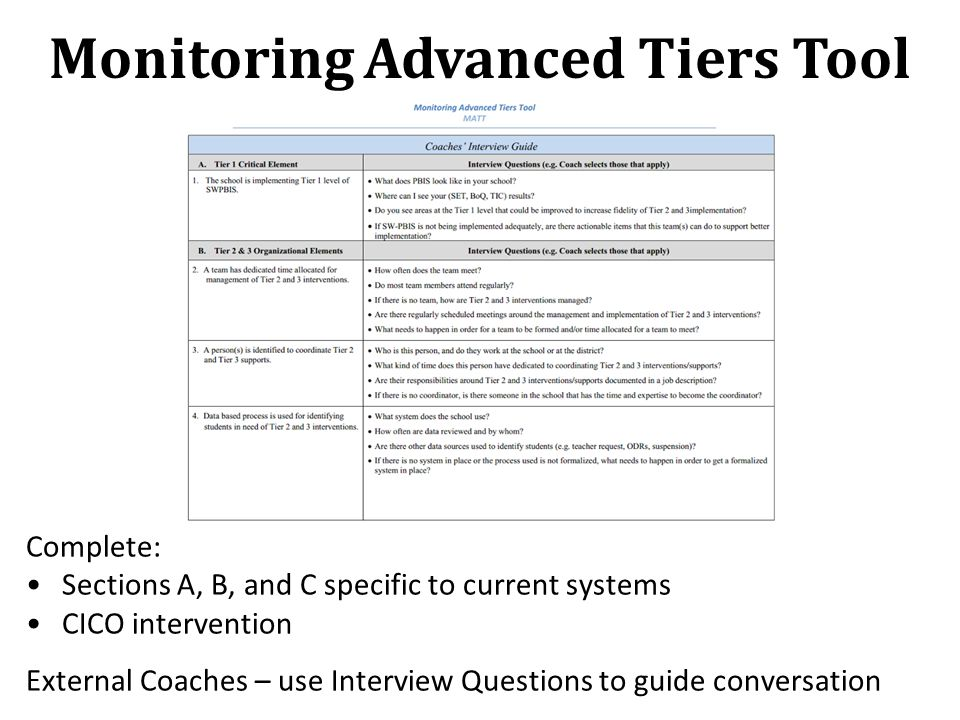 Complete: Sections A, B, and C specific to current systems CICO intervention External Coaches – use Interview Questions to guide conversation Monitori