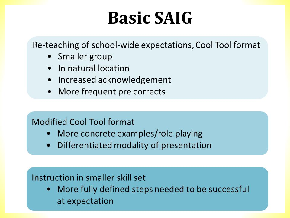 Re-teaching of school-wide expectations, Cool Tool format Smaller group In natural location Increased acknowledgement More frequent pre corrects Modif