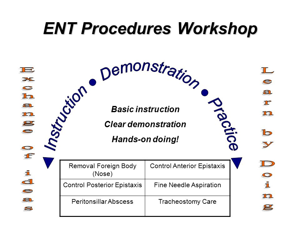 ENT Procedures Workshop Basic instruction Clear demonstration Hands-on doing! Removal Foreign Body (Nose) Control Anterior Epistaxis Control Posterior