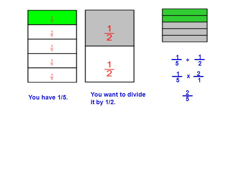 You have 1/5. You want to divide it by 1/2. 1 5 1 2 ÷ 1 2 x 1 5 2 5