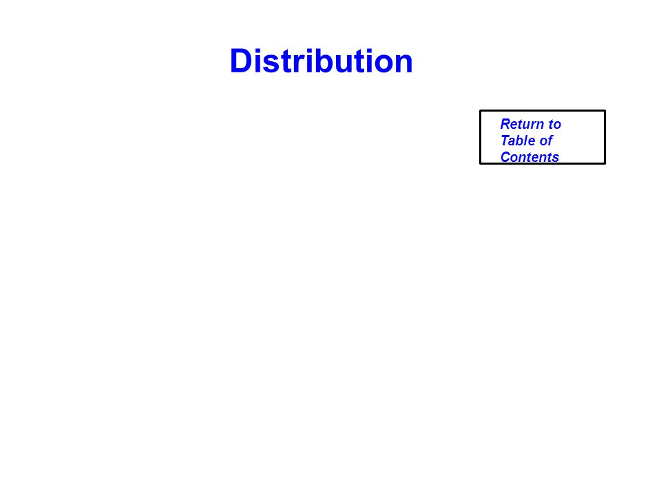 Distribution Return to Table of Contents