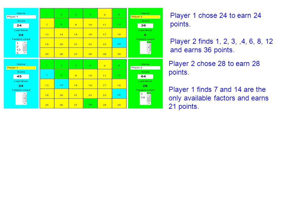 Player 1 chose 24 to earn 24 points.Player 2 finds 1, 2, 3,,4, 6, 8, 12 and earns 36 points.