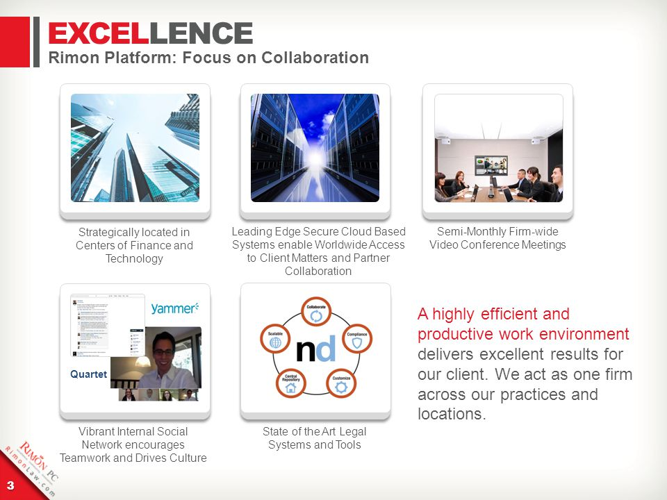 3 Rimon Platform: Focus on Collaboration EXCELLENCE Strategically located in Centers of Finance and Technology Leading Edge Secure Cloud Based Systems enable Worldwide Access to Client Matters and Partner Collaboration State of the Art Legal Systems and Tools A highly efficient and productive work environment delivers excellent results for our client.