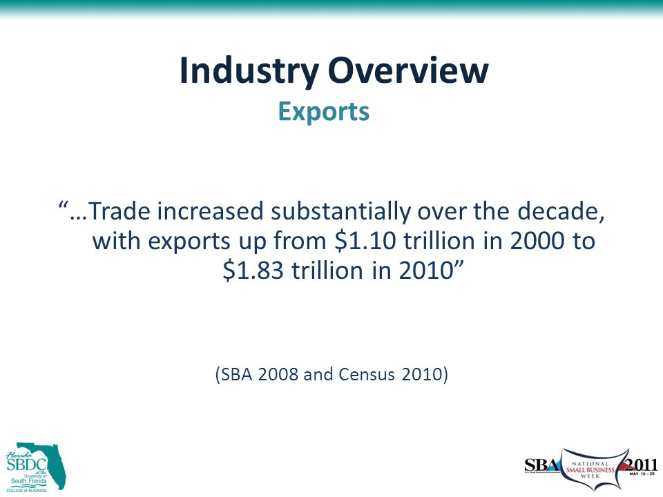 Industry Overview …Trade increased substantially over the decade, with exports up from $1.10 trillion in 2000 to $1.83 trillion in 2010 (SBA 2008 and Census 2010) Exports