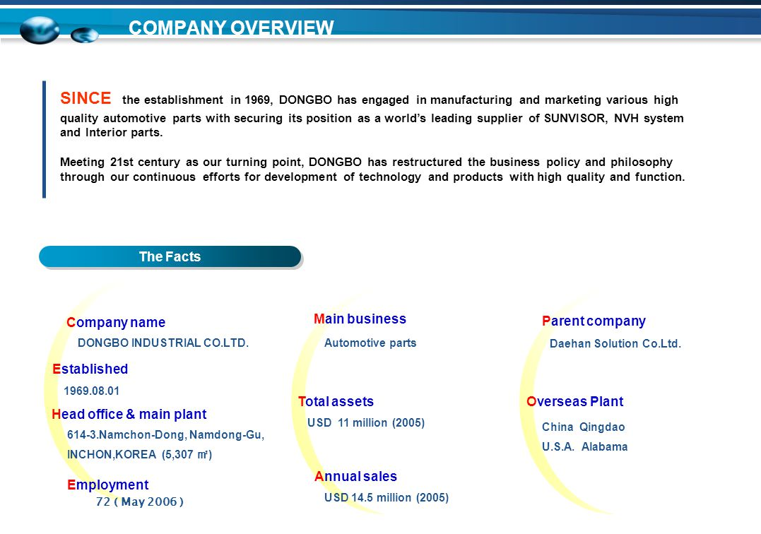 The Facts COMPANY OVERVIEW SINCE the establishment in 1969, DONGBO has engaged in manufacturing and marketing various high quality automotive parts with securing its position as a world's leading supplier of SUNVISOR, NVH system and Interior parts.