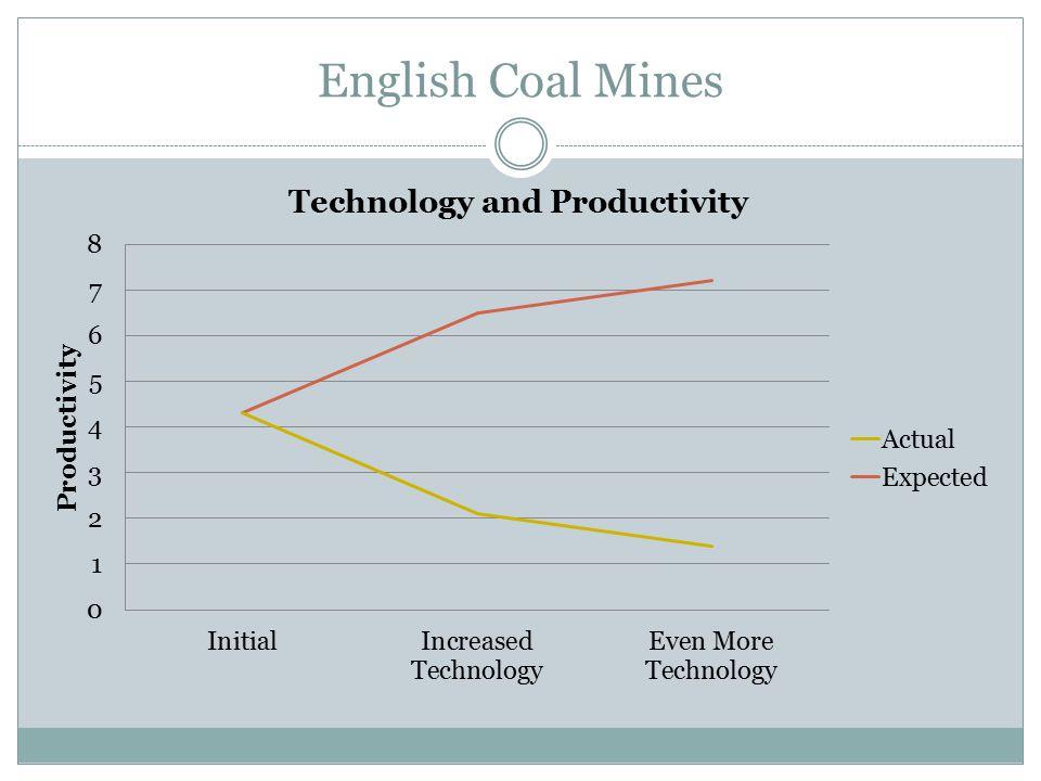 English Coal Mines