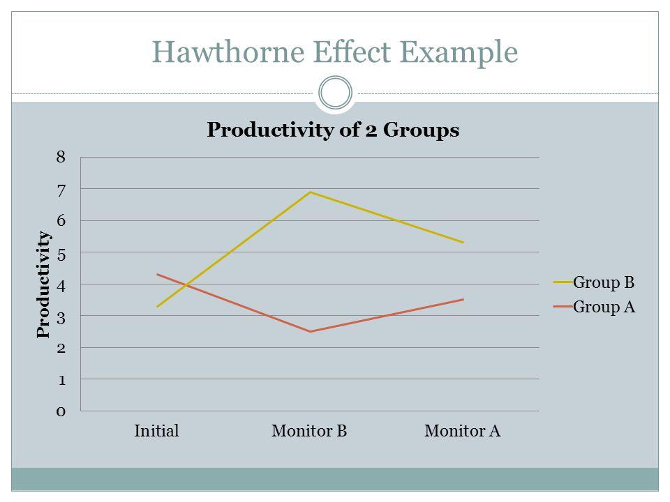 Hawthorne Effect Example