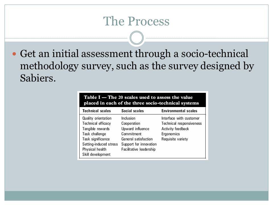 The Process Get an initial assessment through a socio-technical methodology survey, such as the survey designed by Sabiers.