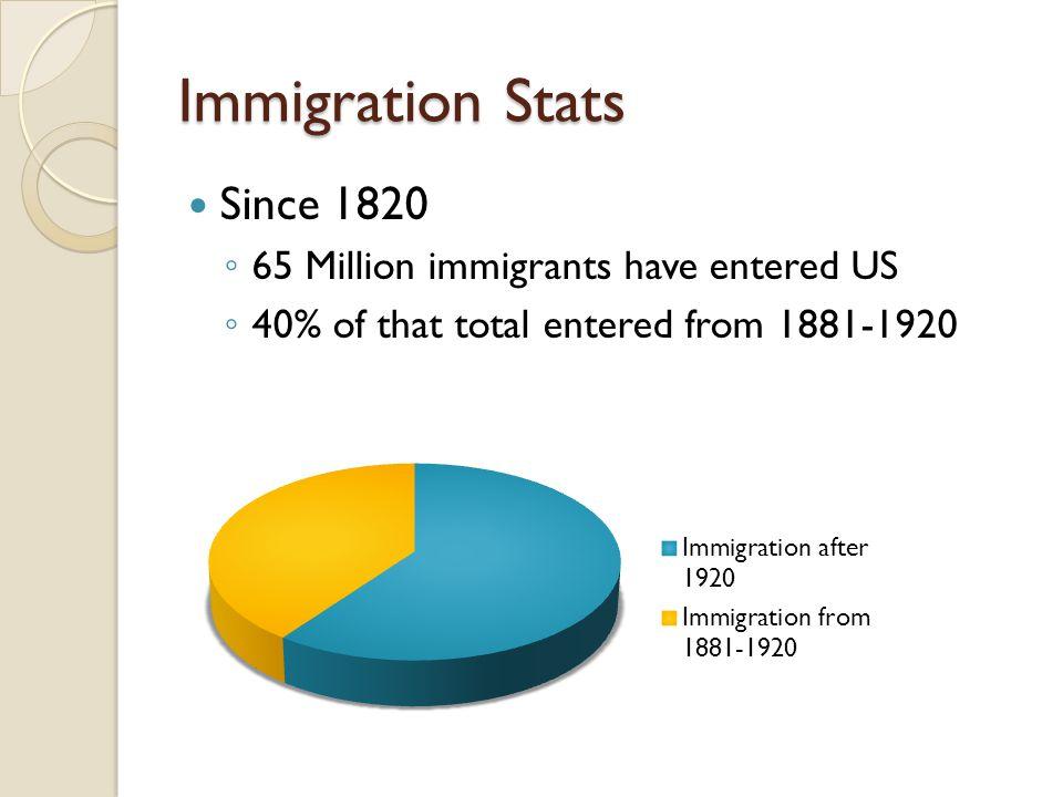Immigrants react to negative attitudes.