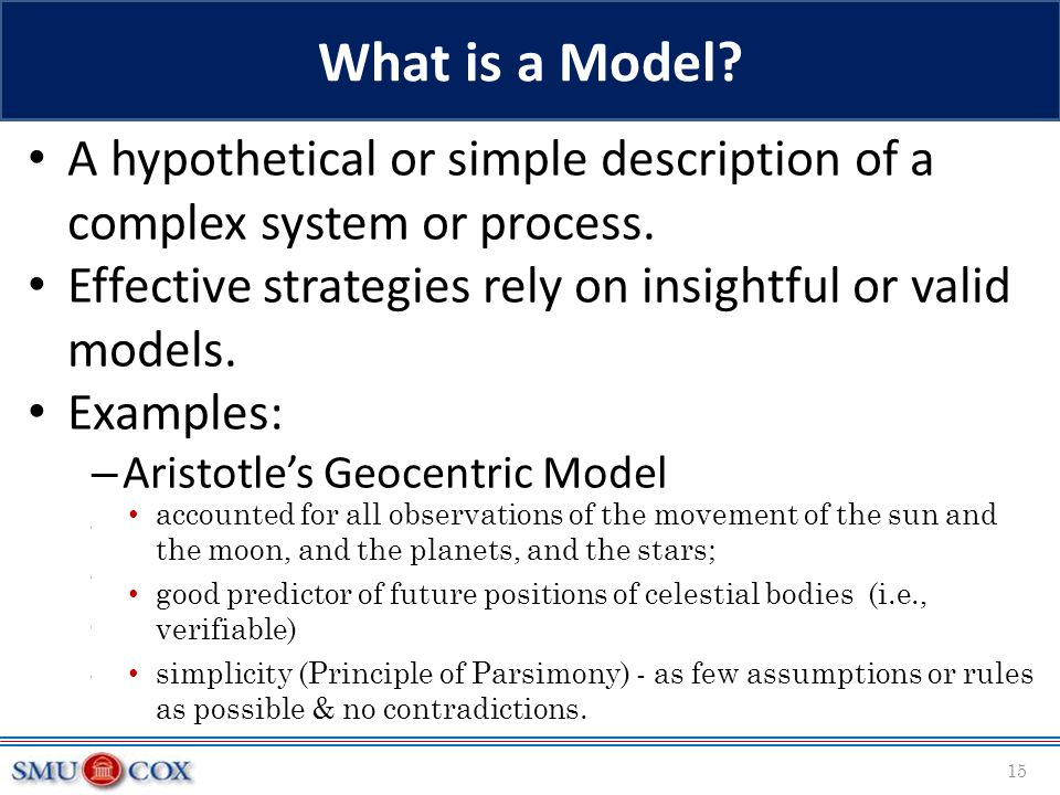 A hypothetical or simple description of a complex system or process. Effective strategies rely on insightful or valid models. Examples: – Aristotle's
