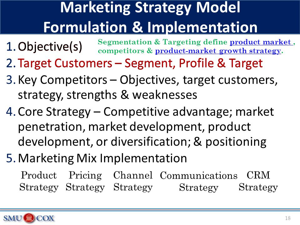 Marketing Strategy Model Formulation & Implementation 1.Objective(s) 2.Target Customers – Segment, Profile & Target 3.Key Competitors – Objectives, ta