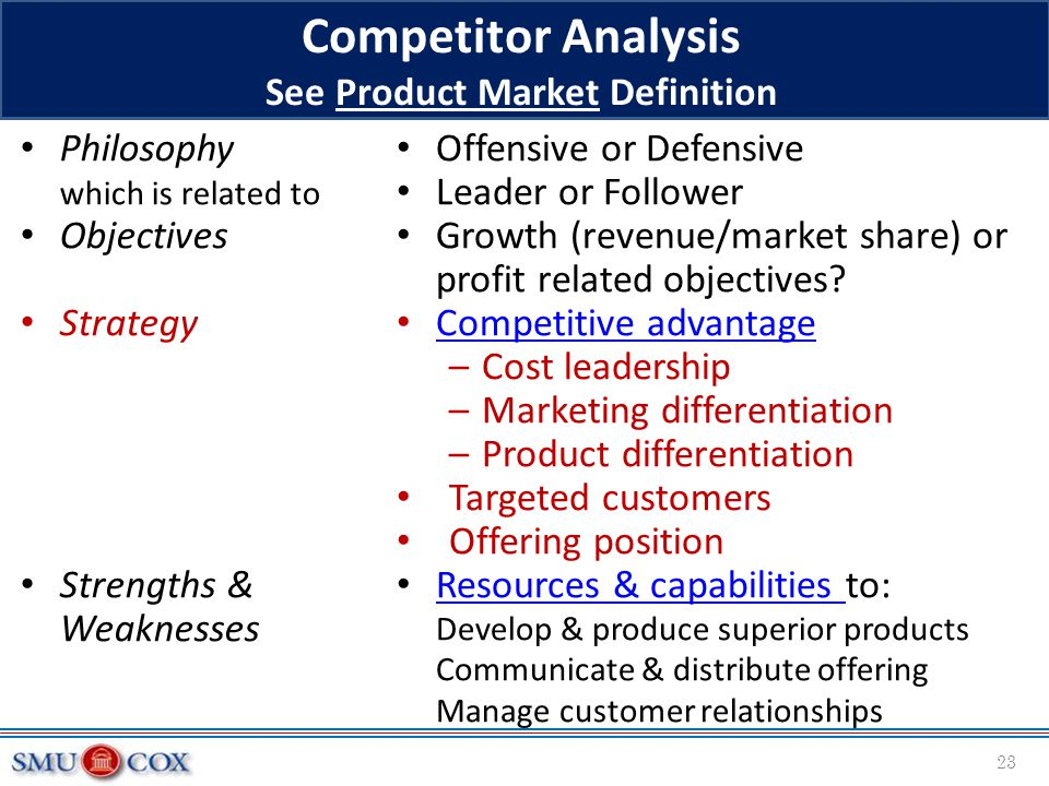 Competitor Analysis See Product Market Definition Philosophy which is related to Objectives Strategy Strengths & Weaknesses Offensive or Defensive Lea