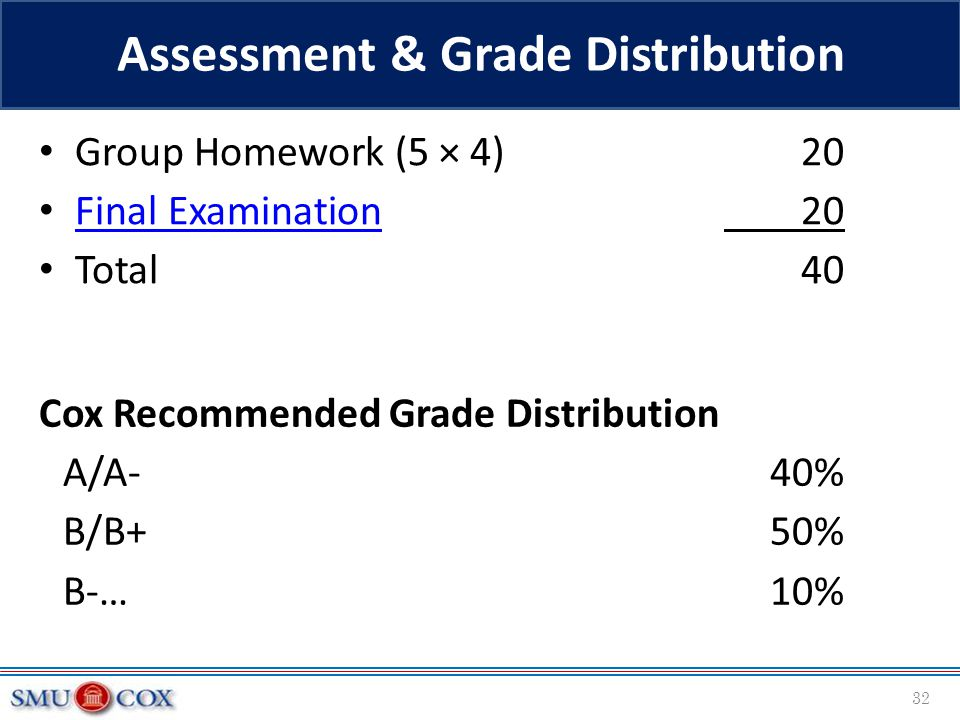 Group Homework (5 × 4)20 Final Examination 20 Final Examination Total40 Assessment & Grade Distribution Cox Recommended Grade Distribution A/A-40% B/B