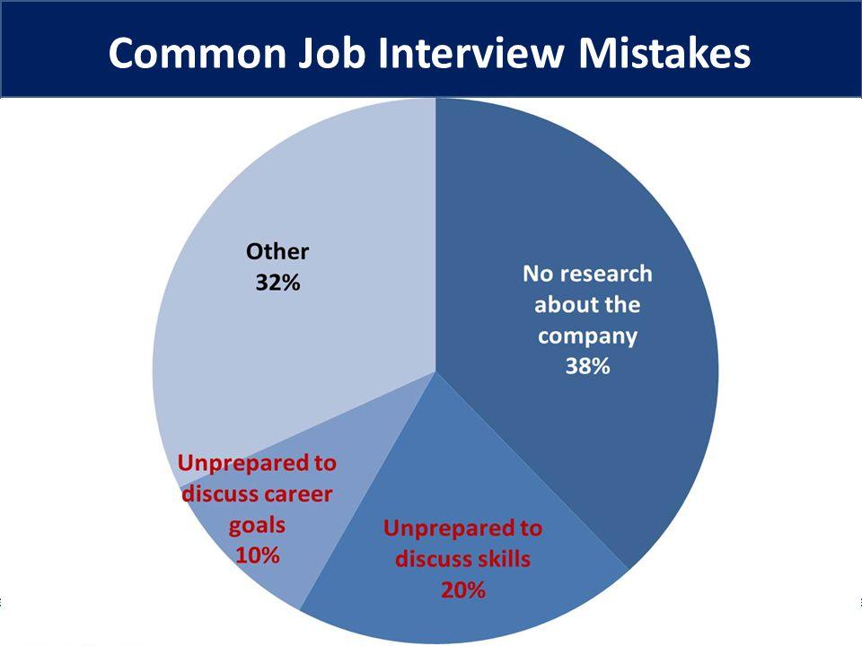 Common Job Interview Mistakes 7