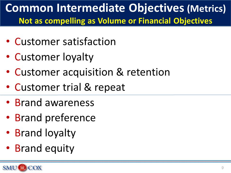 Common Intermediate Objectives (Metrics) Not as compelling as Volume or Financial Objectives Customer satisfaction Customer loyalty Customer acquisiti