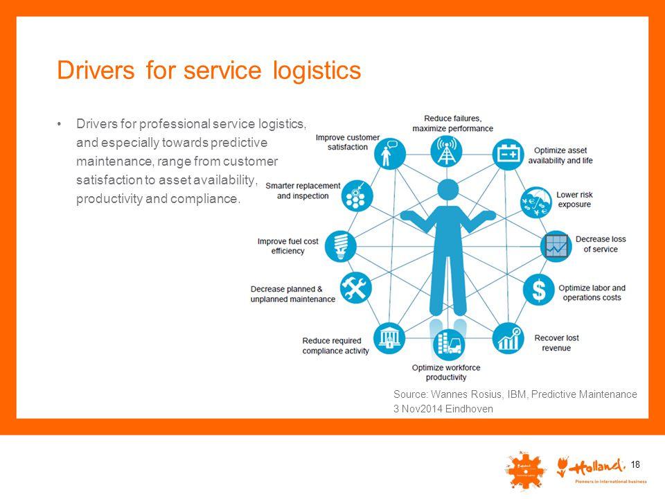 Drivers for service logistics Source: Wannes Rosius, IBM, Predictive Maintenance 3 Nov2014 Eindhoven 18 Drivers for professional service logistics, an