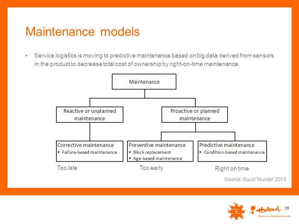 Maintenance models Service logistics is moving to predictive maintenance based on big data derived from sensors in the product to decrease total cost