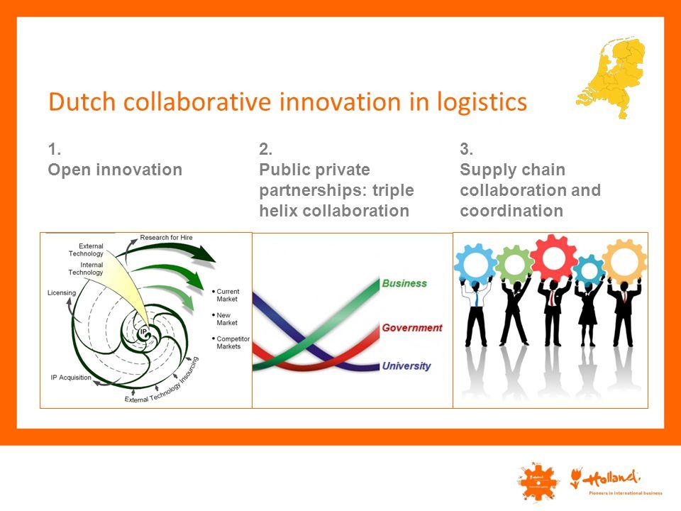 Dutch collaborative innovation in logistics 1. Open innovation 2. Public private partnerships: triple helix collaboration 3. Supply chain collaboratio