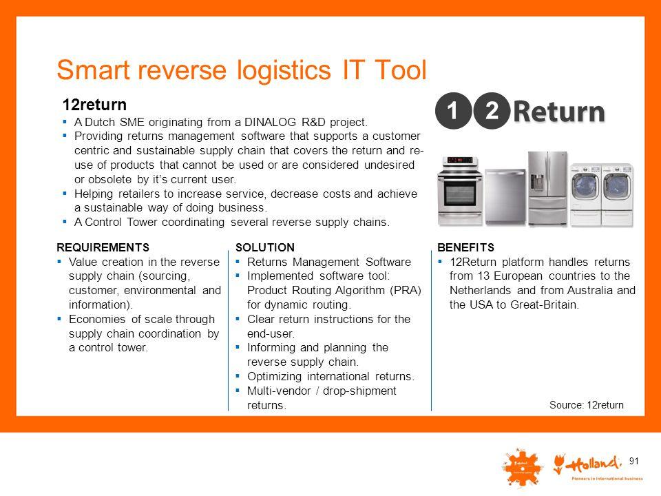 Smart reverse logistics IT Tool 91 12return  A Dutch SME originating from a DINALOG R&D project.  Providing returns management software that support