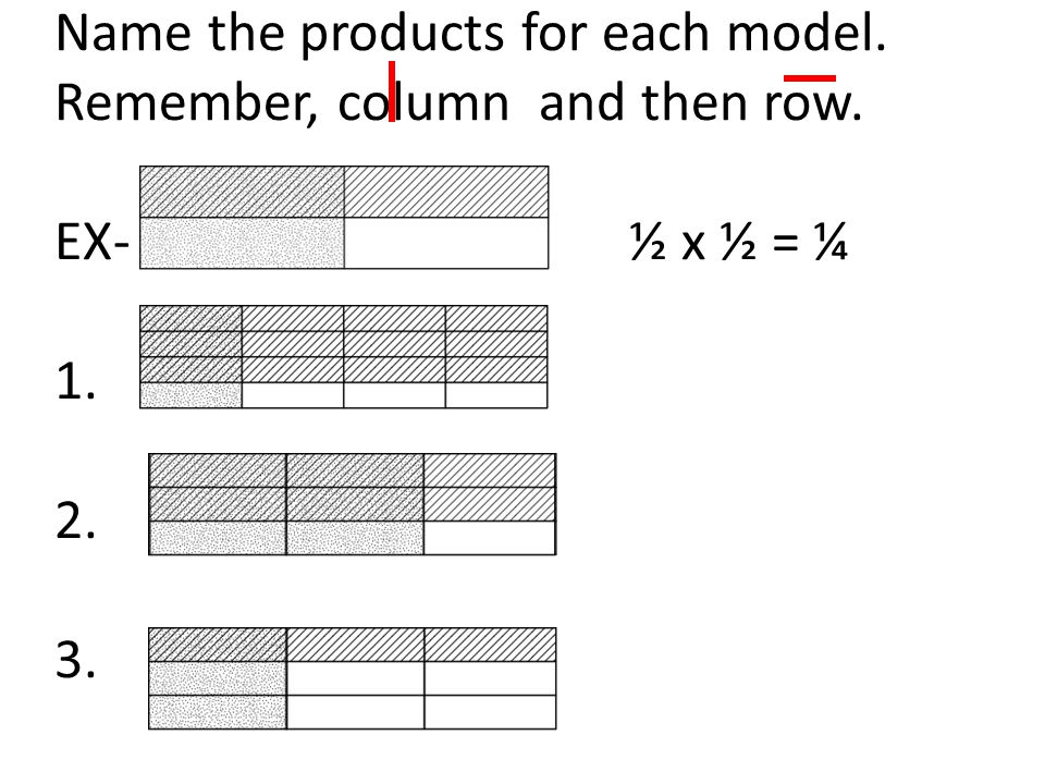 Name the products for each model. Remember, column and then row. EX- ½ x ½ = ¼ 1. 2. 3.