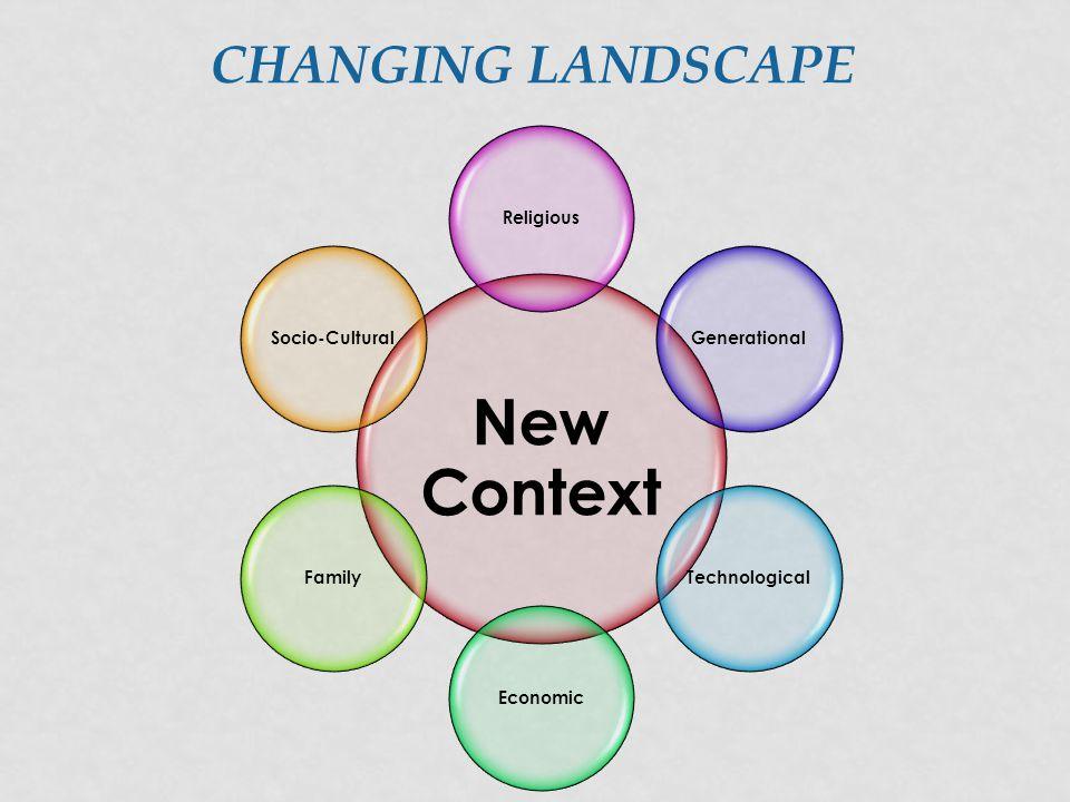 CHANGING LANDSCAPE New Context ReligiousGenerationalTechnologicalEconomicFamilySocio-Cultural
