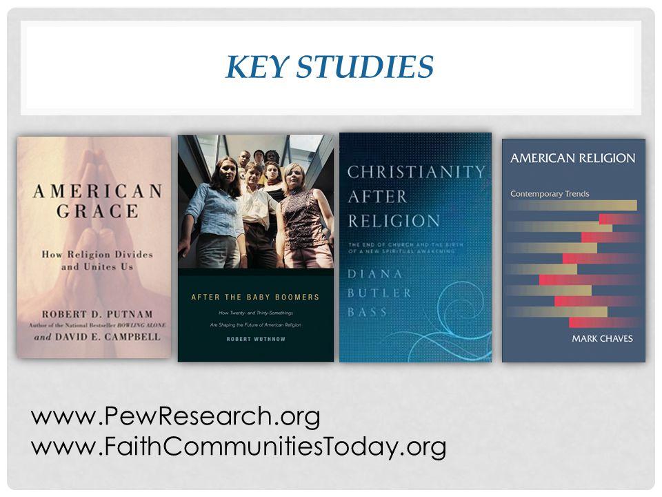 KEY STUDIES www.PewResearch.org www.FaithCommunitiesToday.org