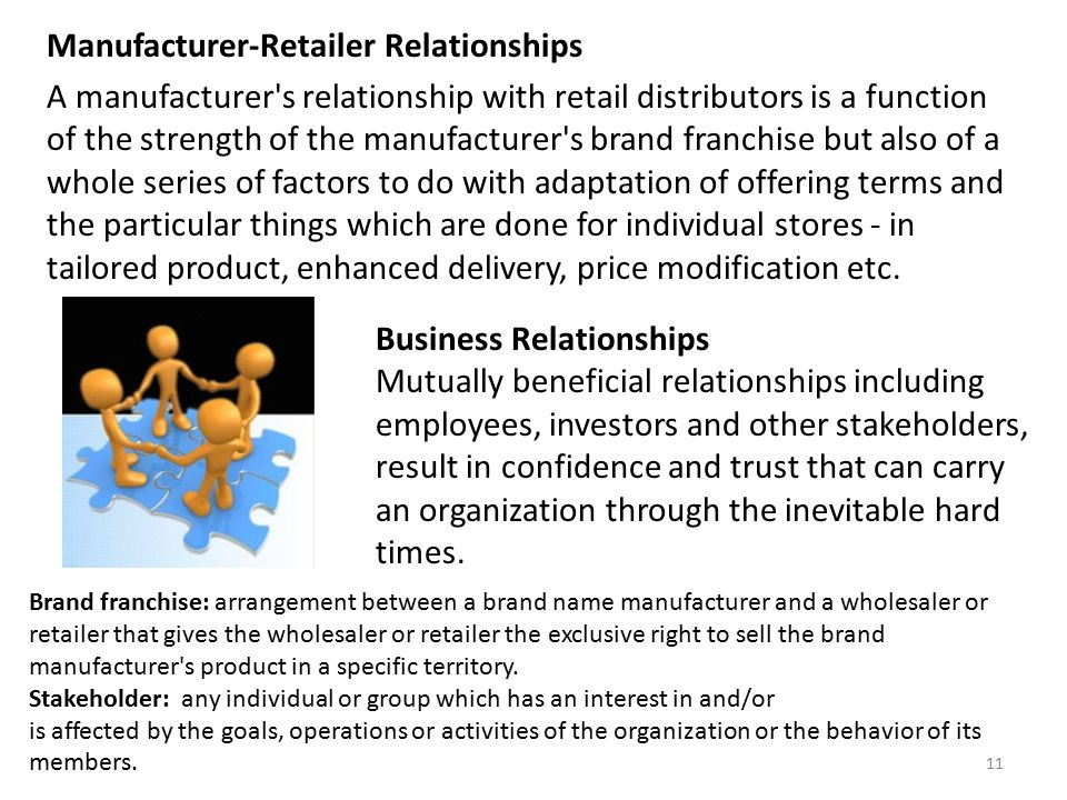 Manufacturer-Retailer Relationships A manufacturer's relationship with retail distributors is a function of the strength of the manufacturer's brand f