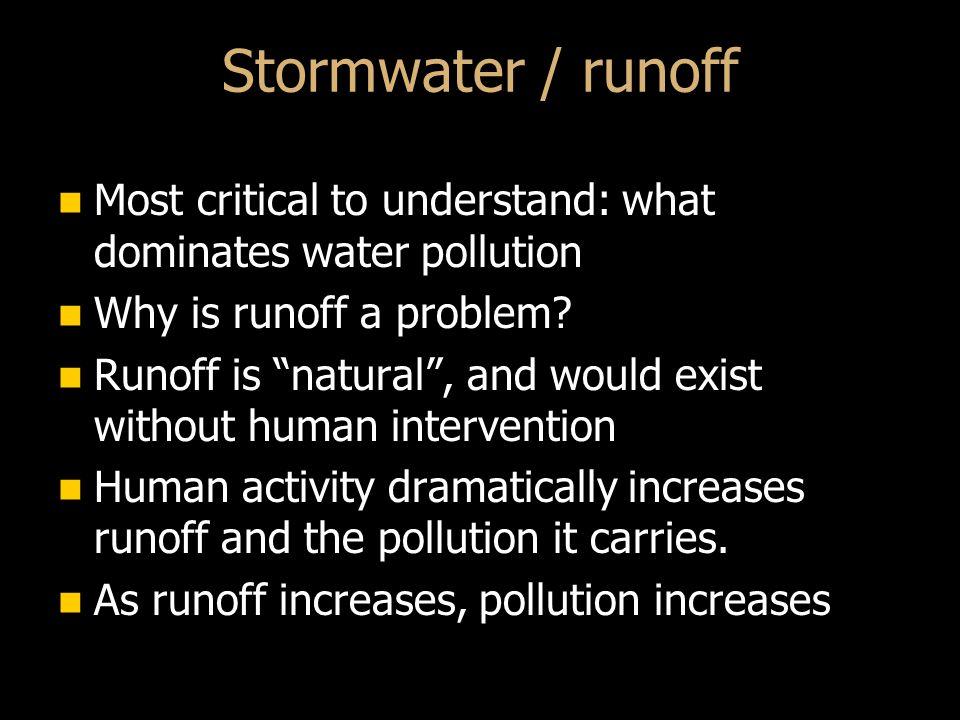 Water Usage Comparison by Species Average 08/09