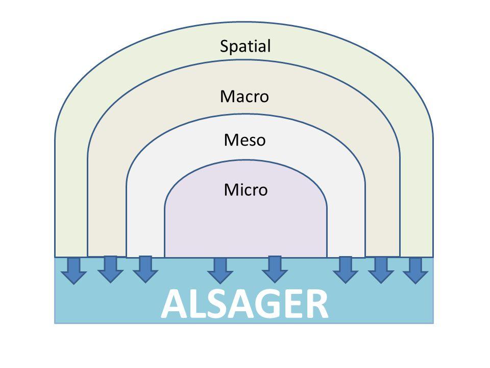 Spatial Macro Meso Micro ALSAGER