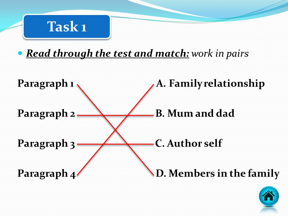 Read through the test and match: work in pairs Paragraph 1 A.