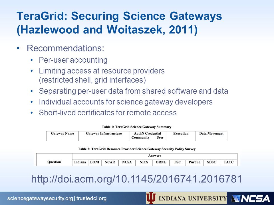 TeraGrid: Securing Science Gateways (Hazlewood and Woitaszek, 2011) Recommendations: Per-user accounting Limiting access at resource providers (restricted shell, grid interfaces) Separating per-user data from shared software and data Individual accounts for science gateway developers Short-lived certificates for remote access sciencegatewaysecurity.org | trustedci.org http://doi.acm.org/10.1145/2016741.2016781