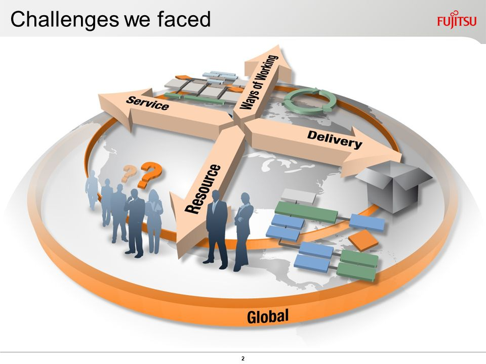 Extending with our own practices  Manage Application Transition  Application Value Assessment  Test Management  Manage Risk  SOA Service Definition  SOA Service Architecture Extension  SOA Service Use Case Extension  Business Use Case*  Fujitsu Architecture Development Method  Manage Application re-platforming ** 13