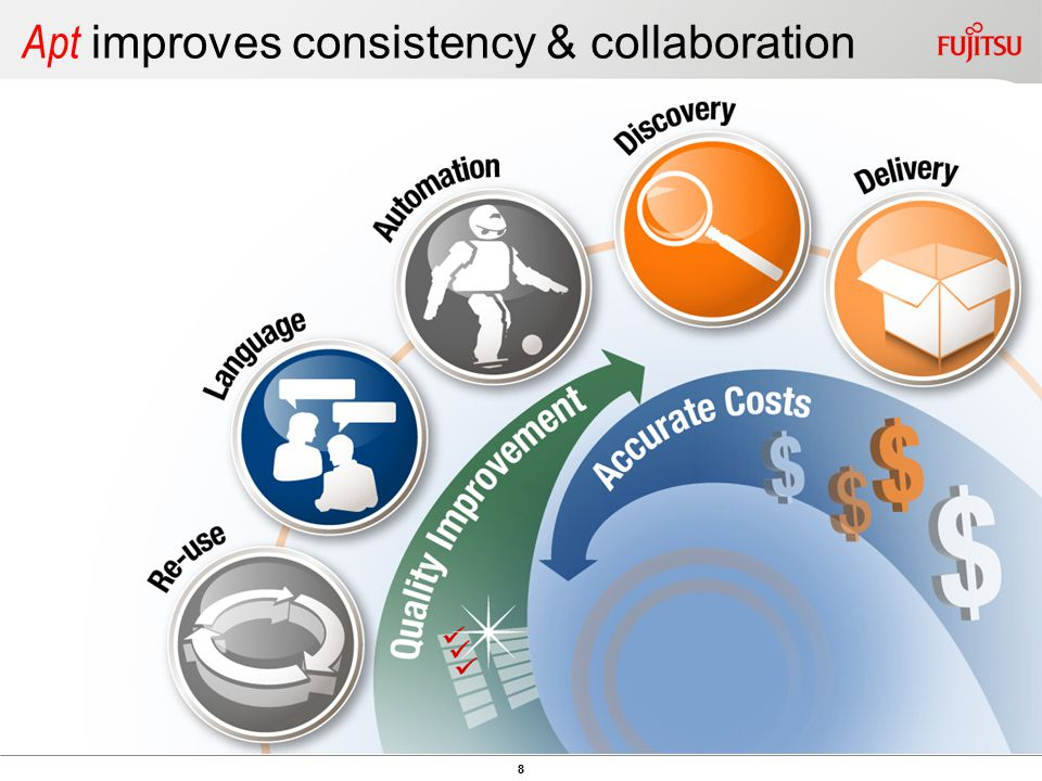 8 Apt improves consistency & collaboration