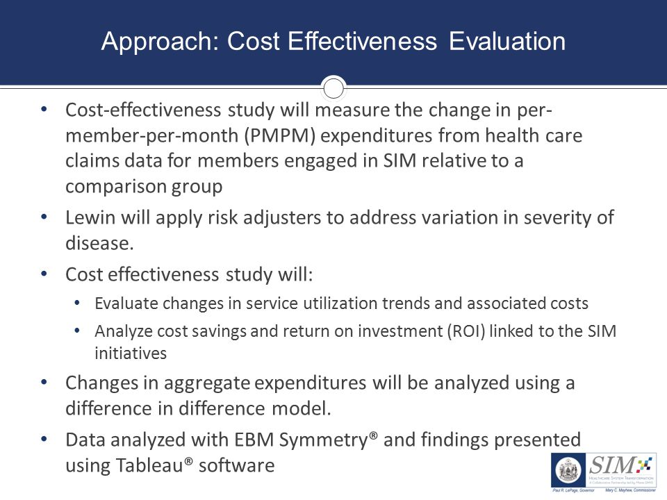 """""""Nothing About Us, Without Us"""" Approach: Cost Effectiveness Evaluation Cost-effectiveness study will measure the change in per- member-per-month (PMPM"""