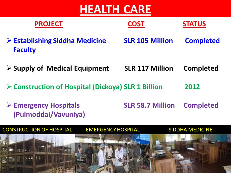 HEALTH CARE  Establishing Siddha Medicine SLR 105 Million Completed Faculty  Supply of Medical Equipment SLR 117 Million Completed  Construction of Hospital (Dickoya) SLR 1 Billion 2012  Emergency Hospitals SLR 58.7 Million Completed (Pulmoddai/Vavuniya) CONSTRUCTION OF HOSPITALEMERGENCY HOSPITALSIDDHA MEDICINE PROJECT COST STATUS