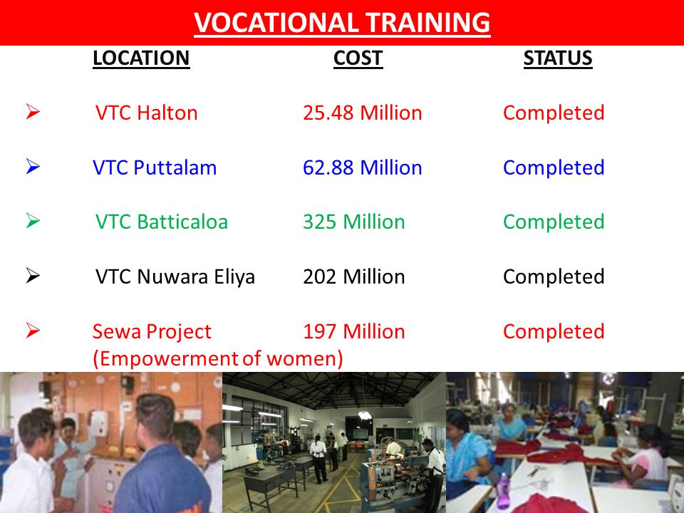 LOCATION COST STATUS  VTC Halton 25.48 MillionCompleted  VTC Puttalam 62.88 MillionCompleted  VTC Batticaloa 325 MillionCompleted  VTC Nuwara Eliya 202 MillionCompleted  Sewa Project 197 MillionCompleted (Empowerment of women) VOCATIONAL TRAINING