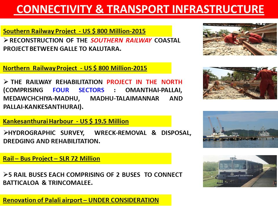  RECONSTRUCTION OF THE SOUTHERN RAILWAY COASTAL PROJECT BETWEEN GALLE TO KALUTARA.